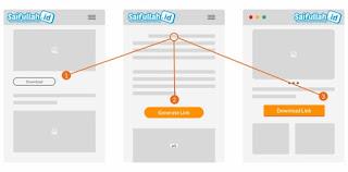 Cara Membuat Safelink Otomatis Di Blog Utama