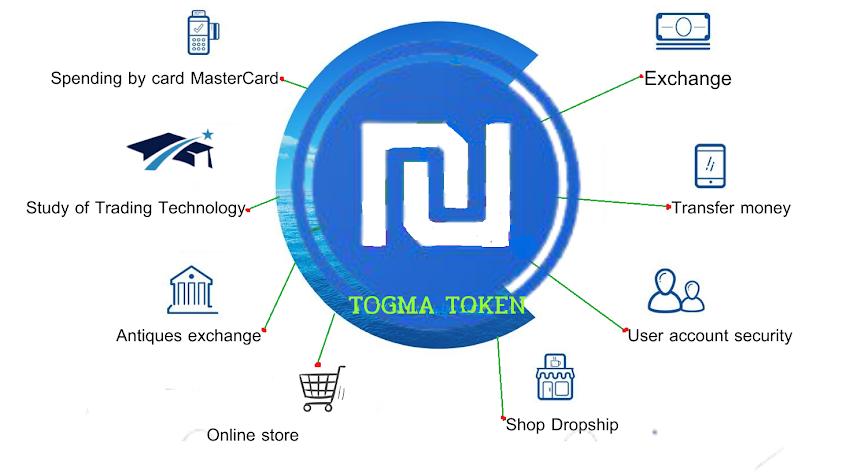 ระบบนิเวศ TOGMA Token