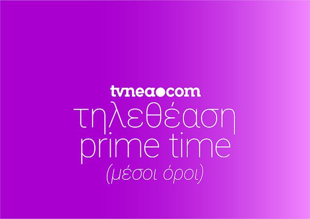 Το ταμείο στο Prime time... (18/9/2020)