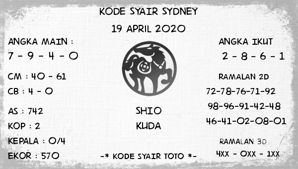 Prediksi Sydney 19 April 2020 - Kode Syair Sydney