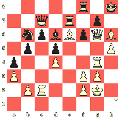 Les Blancs jouent et matent en 4 coups - Garry Kasparov vs Zakharov, Moscou, 1981