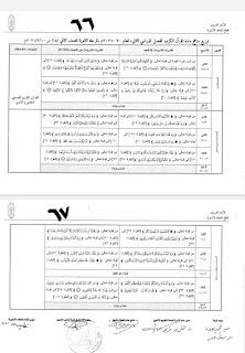 التوزيع الجديد لكل مواد المراحل الثانوية الترم الثاني المعاهد الأزهرية