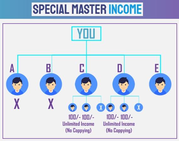 INR Expert Master Income Plan Kya hai