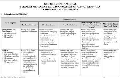 Kisi-Kisi UN UNBK SMK Tahun 2020 (Tahun Pelajaran 2019/2020)