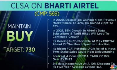 CLSA ON BHARTI AIRTEL - Rupeedesk Reports