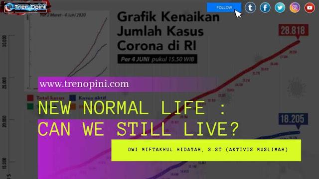 jumlah positif Covid-19 di Indonesia yang kini sudah mencapai lebih dari 29 ribu kasus, pemerintah justru menyikapinya dengan menerapkan New Normal Life