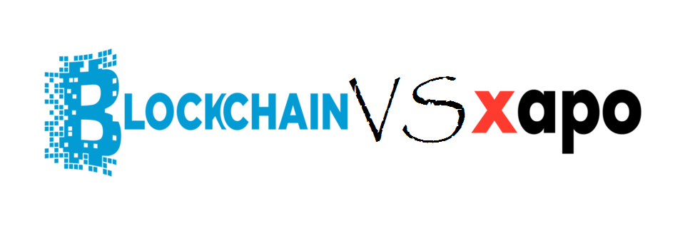 Bitcoin wallet comparison blockchain vs xapo crypto smile each user crypto certainly requires wallet for transactions sending and receiving bitcoin in deciding to choose wallet users need to know some of the ccuart Images