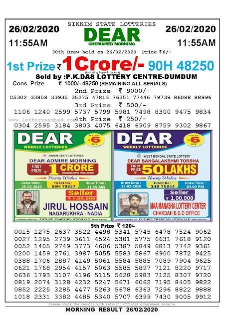 Sikkim State 26-02-2020 Lottery Sambad Result 1155 AM