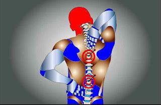 मांसपेशी में दर्द