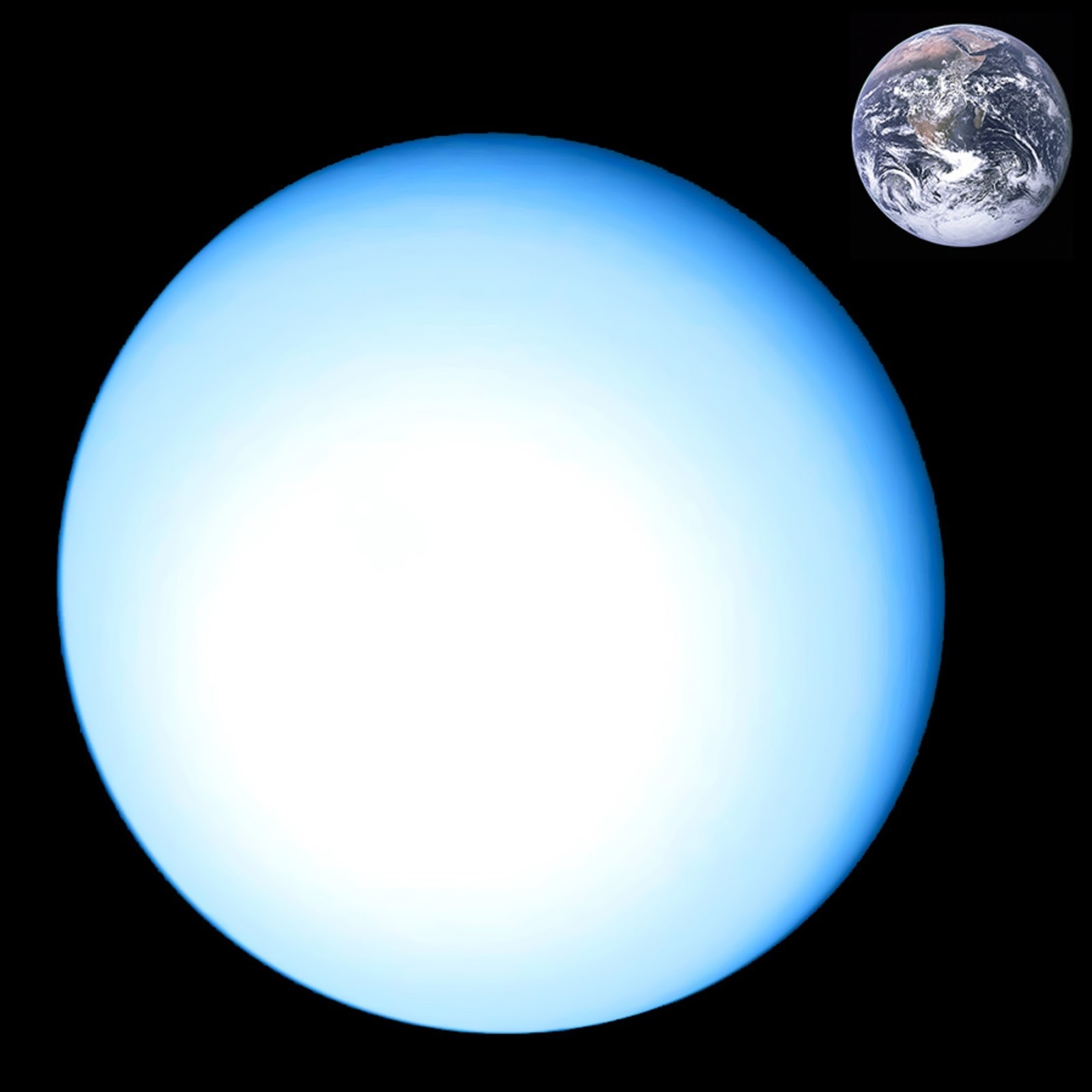 uranus compared to earth