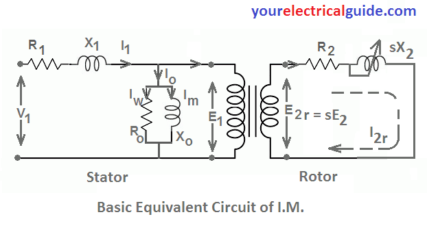 induction motor equivalent circuit graphic