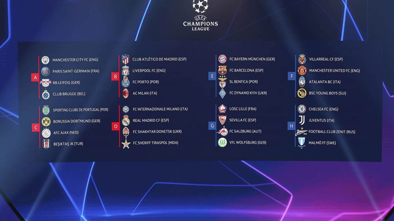 tabela da champions league 2021