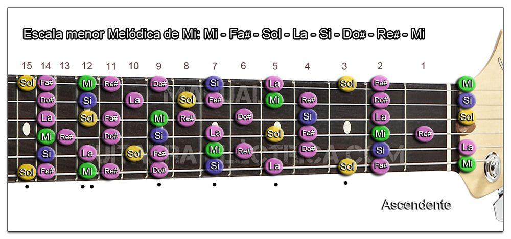 Escala Guitarra menor Melódica (Mi - E) Zurdo