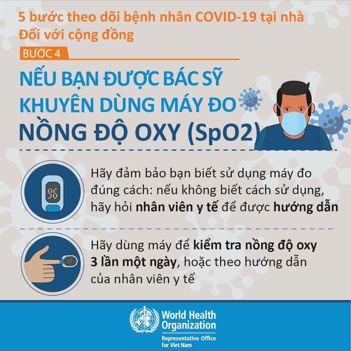 5 bước theo dõi bệnh nhân Covid-19 tại nhà bước 4