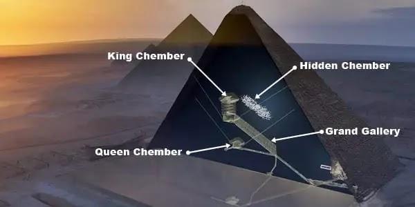 पिरामिड के अंदर क्या है, What Is Inside The Pyramids, great pyramid of giza inside, inside the great pyramid king's chamber, inside pyramids pictures, inside the pyramid, pyramids of giza facts,