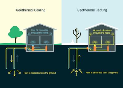 Google crea una empresa per a l'aprofitament de recursos geotèrmics a la llar