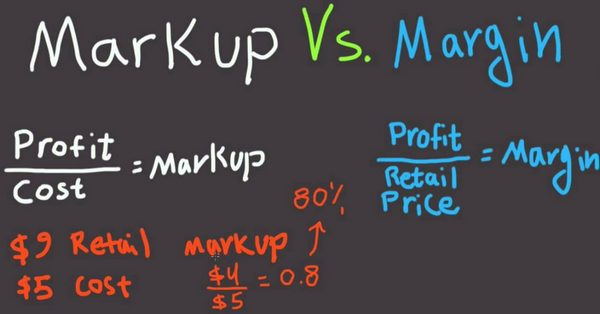 Mark-up percentage vs margin percentage