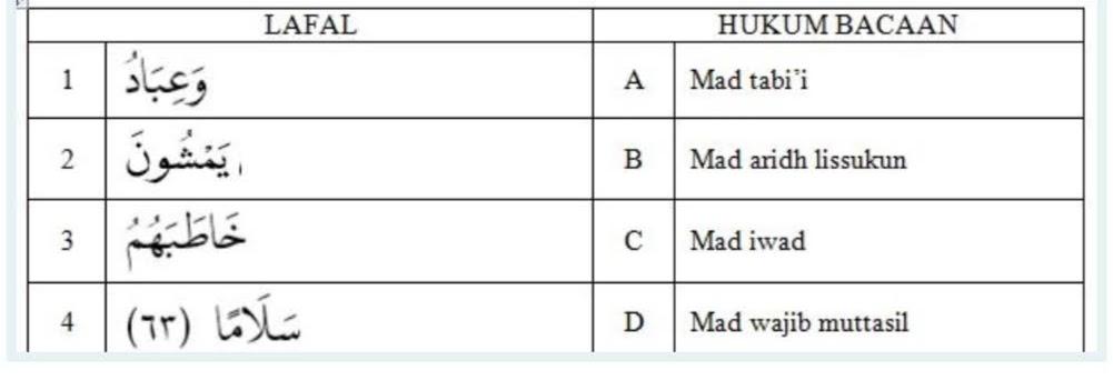 try out ujian sekolah pai smp 2020