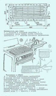 Конструкция нагревателя для воды своими руками