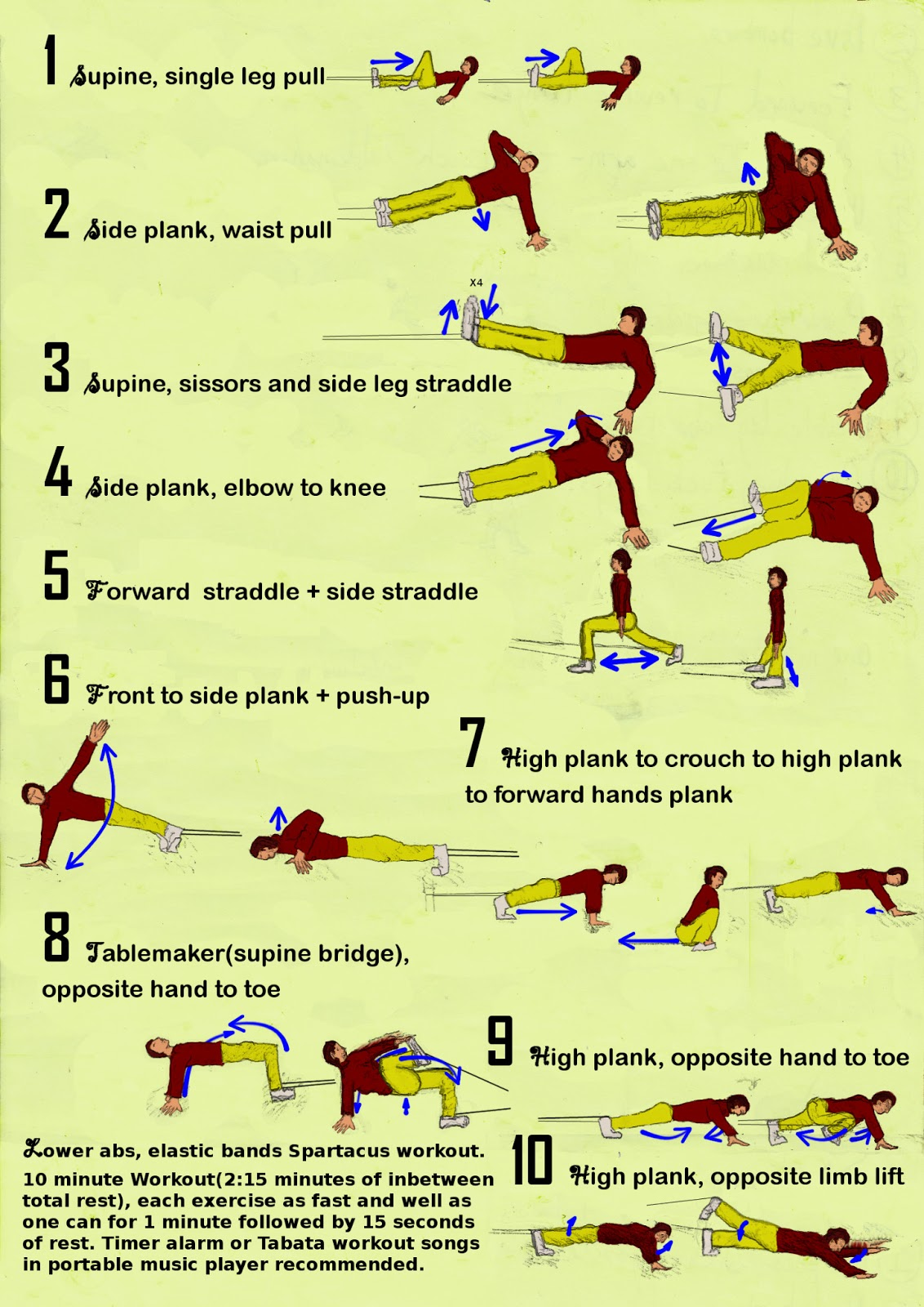 This is an image of Dynamic Printable Resistance Band Exercises