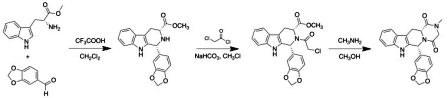 Pengertian Tadalafil (Cialis) serta Kandungan Zat Kimianya