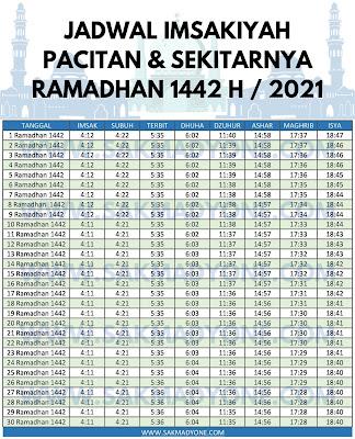 Jadwal imsakiyah ramadhan 2021 pacitan