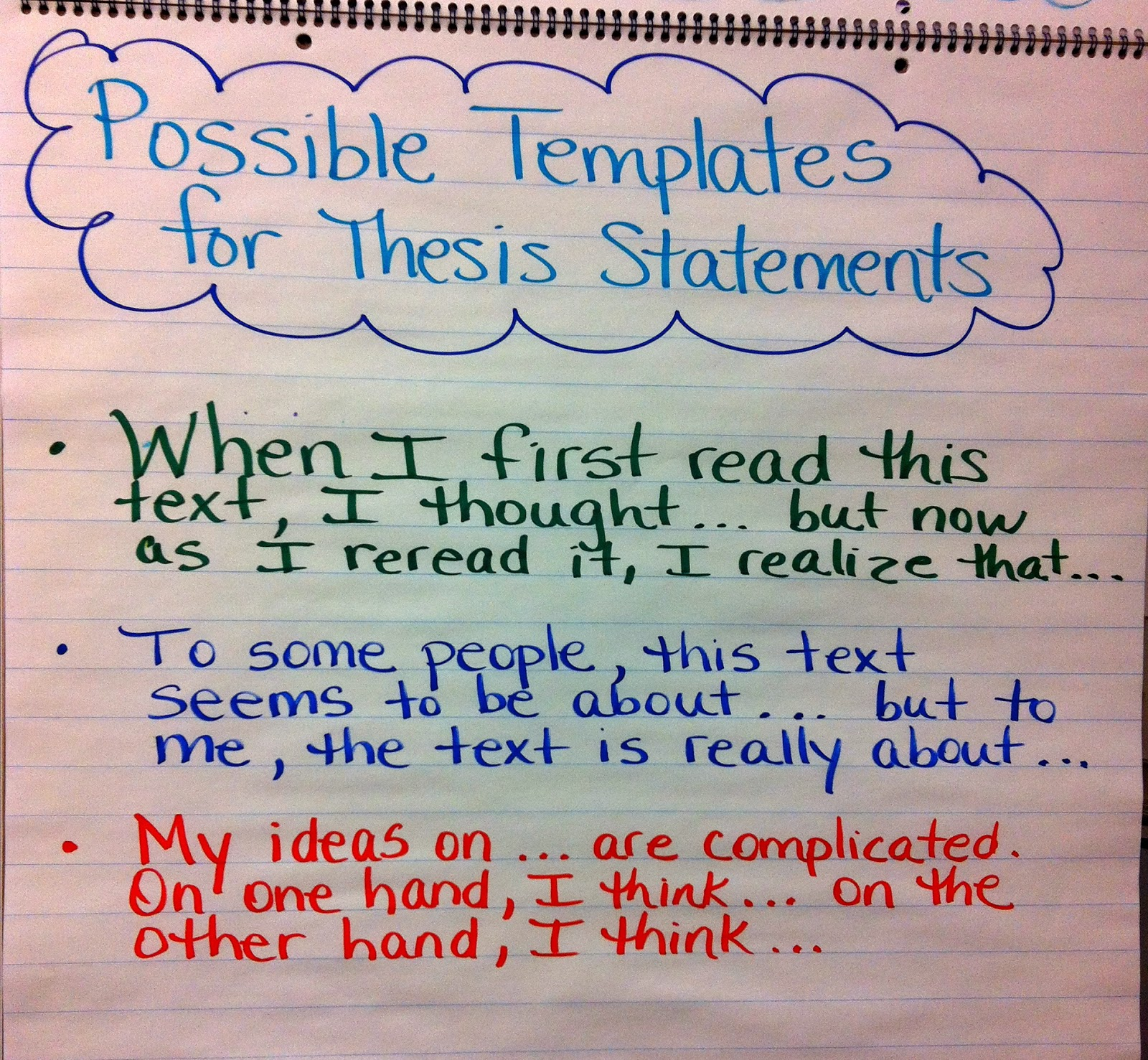 Social issue thesis statements