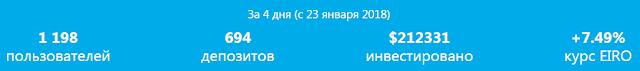crypteiro.com обзор
