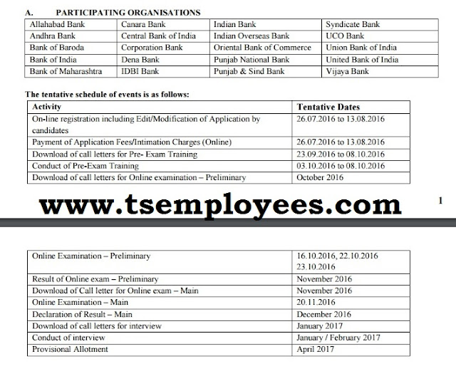 IBPS PO Notification 2016 CWE PO/MT-VI 2016 IBPS PO Notification 2016 PO/MT-VI Online Application Syllabus Exam Date Hall Tickets Download State Wise Vacancies Bank Wise Vacancies List Section Time Cutoff Marks Merit List State wise Details  Ibps po notification, New Vacancies, New notification, ibps notification, IBPS 2016 IBPS PO Exam Notification for 2016 recruitment, IBPS PO Common Written Examination (CWE) in Oct. 2015, IBPS PO Imp. Dates for Probationary Officers