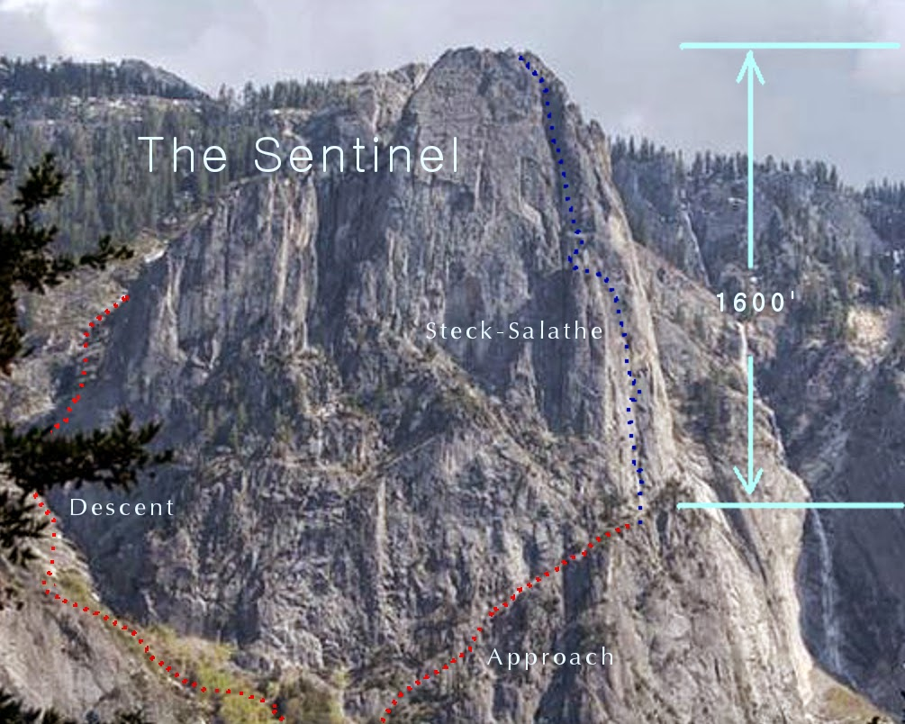Sentinel Rock viewed from the north showing the approach, the climb, and the descent.