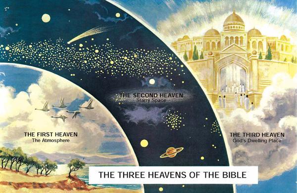 """""""Os três céus na Bíblia"""""""
