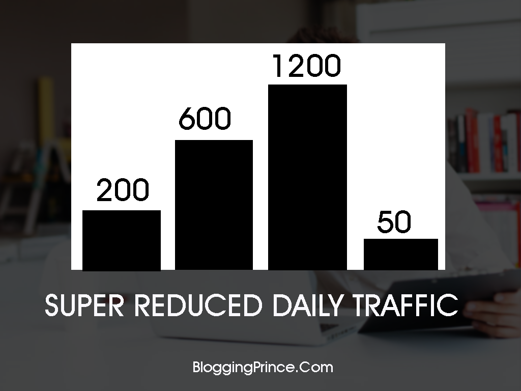 reduced search traffic