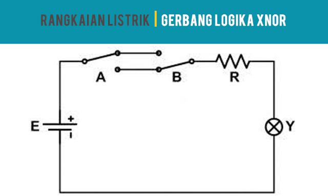 Rangkaian Gerbang Logika XNOR