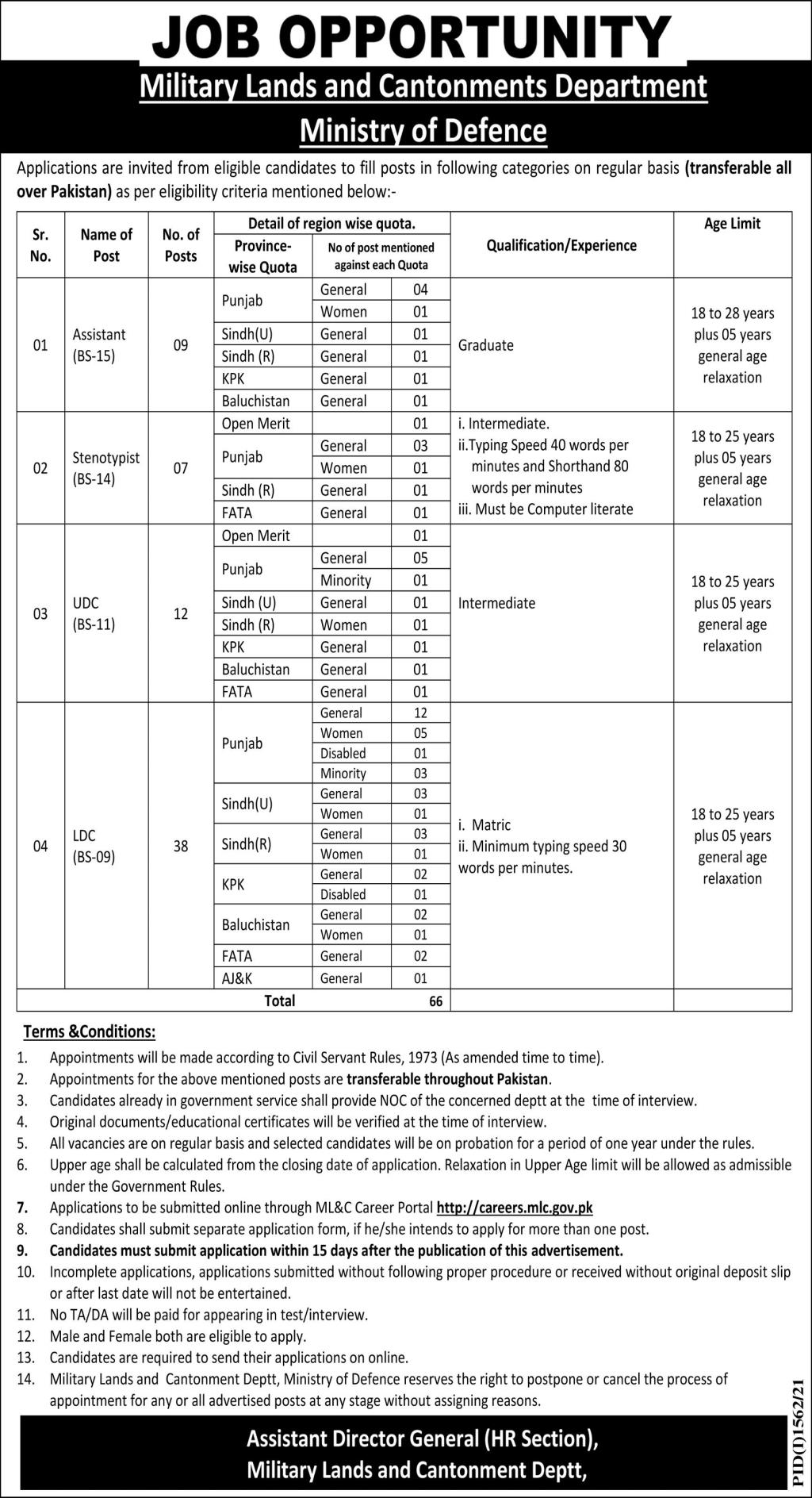Military Lands And Cantoments Department Ministry Of Defense Jobs 2021