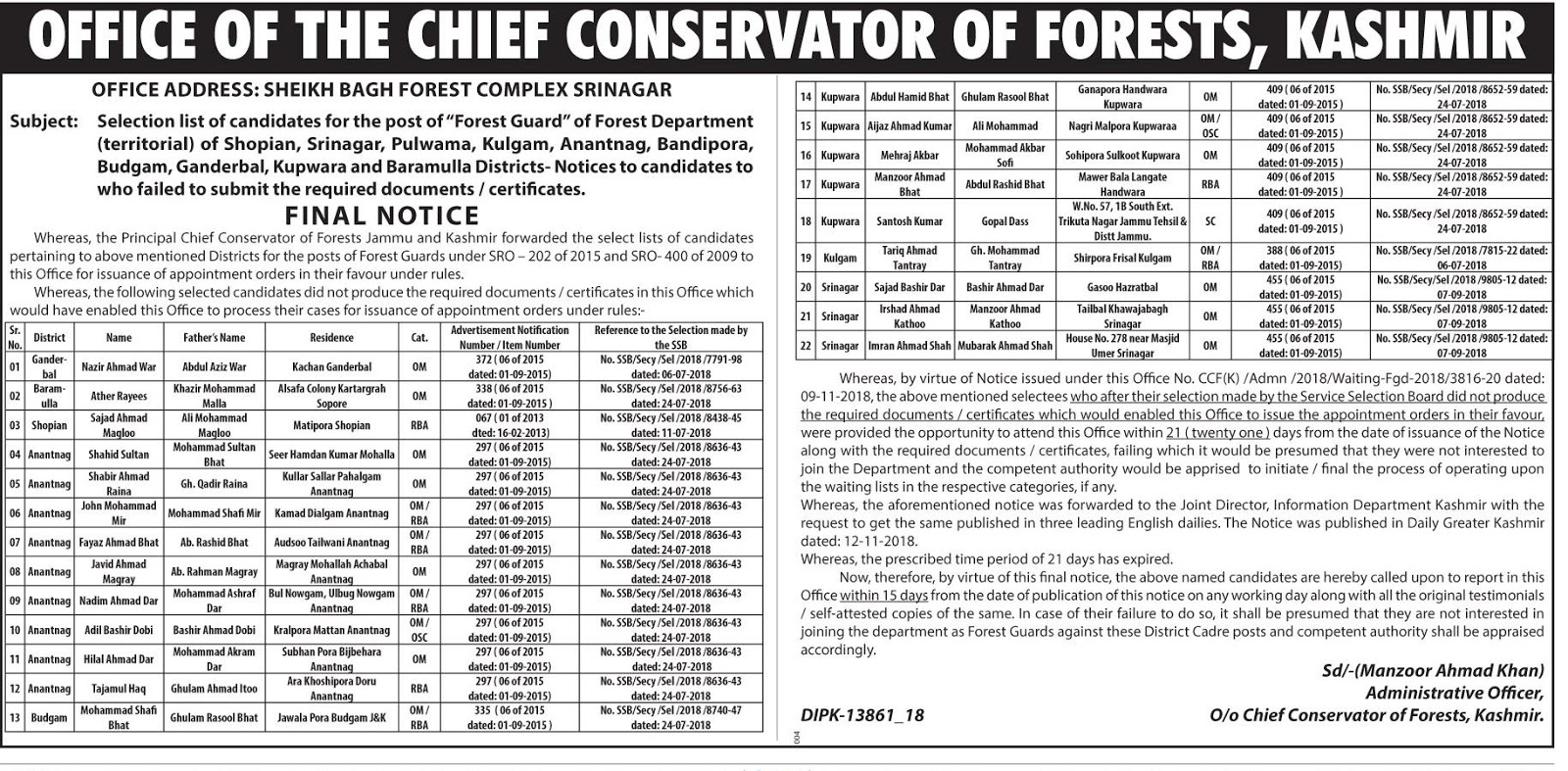 Selection List of candidates for Forest Guard posts in Forest Department (District Wise)