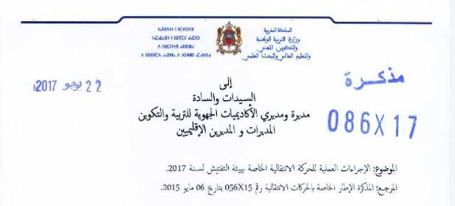 مذكرة رقم 17-086 في شأن الإجراءات العملية للحركة الانتقالية الخاصة بهيئة التفتيش لسنة 2017