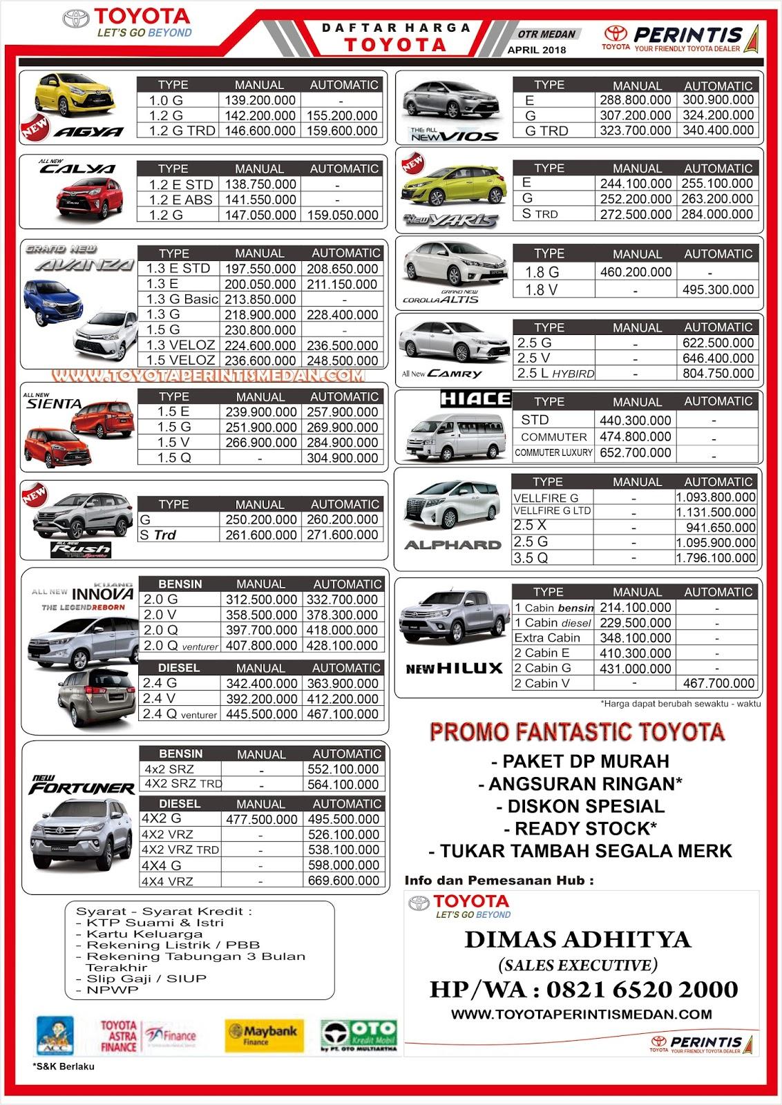 Kelebihan Kekurangan Daftar Harga Mobil Toyota 2018 Review
