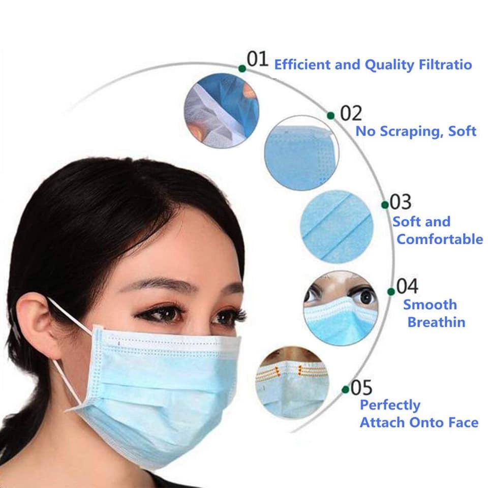Cara Pakai Surgical Mask Dengan Betul