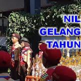 NILAI LOMBA GELANG MAS 2 2019 Pramuka MTs Al-Ittihad Poncokusumo
