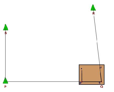 Fundamentals of Survey - Plane Table Surveying - Gyan