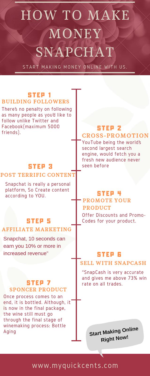 Make money from snapchat