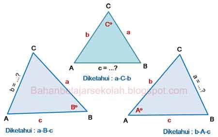 Menghitung panjang sisi segitiga dengan aturan cosinus