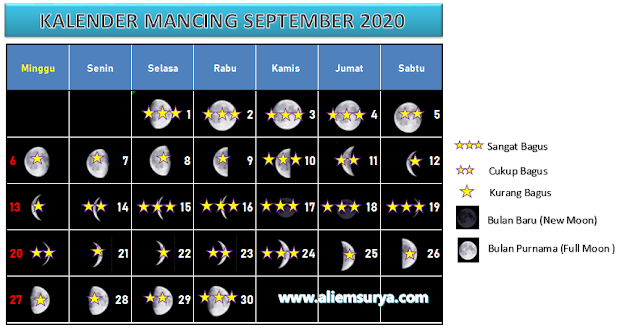 kalender mancing bulan september 2020, tanggalan mancing, prediksi mancing bulan september 2020, waktu terbaik untuk memancing september 2020, pasang-surut air laut september 2020