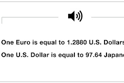What a forex rate is and how to read it