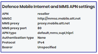 Defence Mobile Data Settings