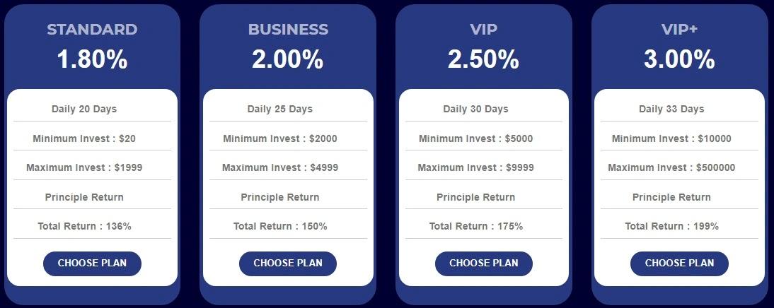 Инвестиционные планы Cti-Finance