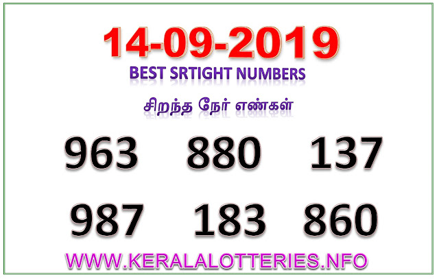 Kerala Lottery Guessing Results Best Straight  Numbers on 14.9.2019