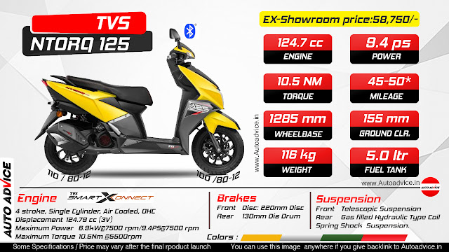 TVS ntorq 125 scooty