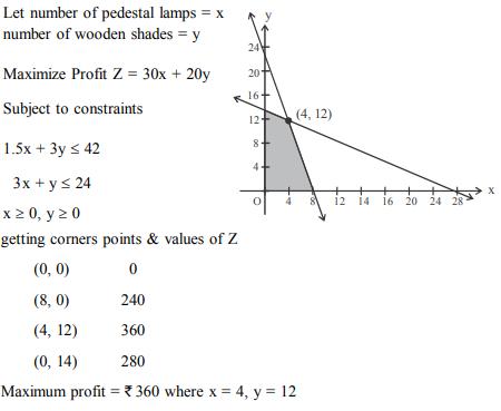 ncert solution class 12th math Answer 32