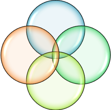 Venn Diagram Puzzles Dimmer Switch No Neutral Wire The Laughing Mathematician More Diagrams With A Logic Puzzle Using Four Shapes Basic Euler Is Not Same As Right Shows An Whereas Left